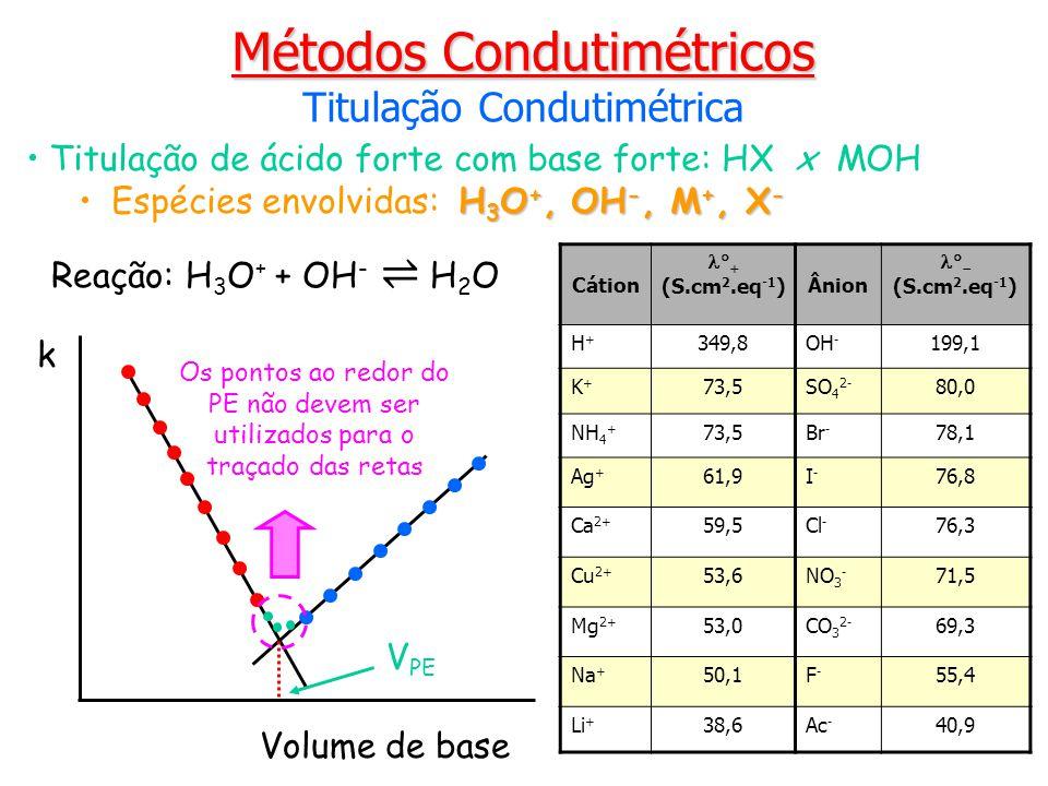 Titulação de ácido forte com base forte: HX x MOH H 3 O +, OH -, M +, X -Espécies envolvidas: H 3 O +, OH -, M +, X - Métodos Condutimétricos Titulaçã