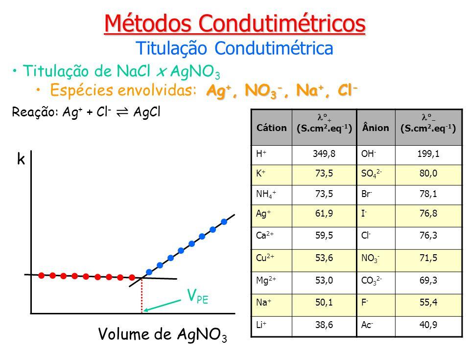Titulação de NaCl x AgNO 3 Ag +, NO 3 -, Na +, Cl -Espécies envolvidas: Ag +, NO 3 -, Na +, Cl - Métodos Condutimétricos Titulação Condutimétrica Cáti