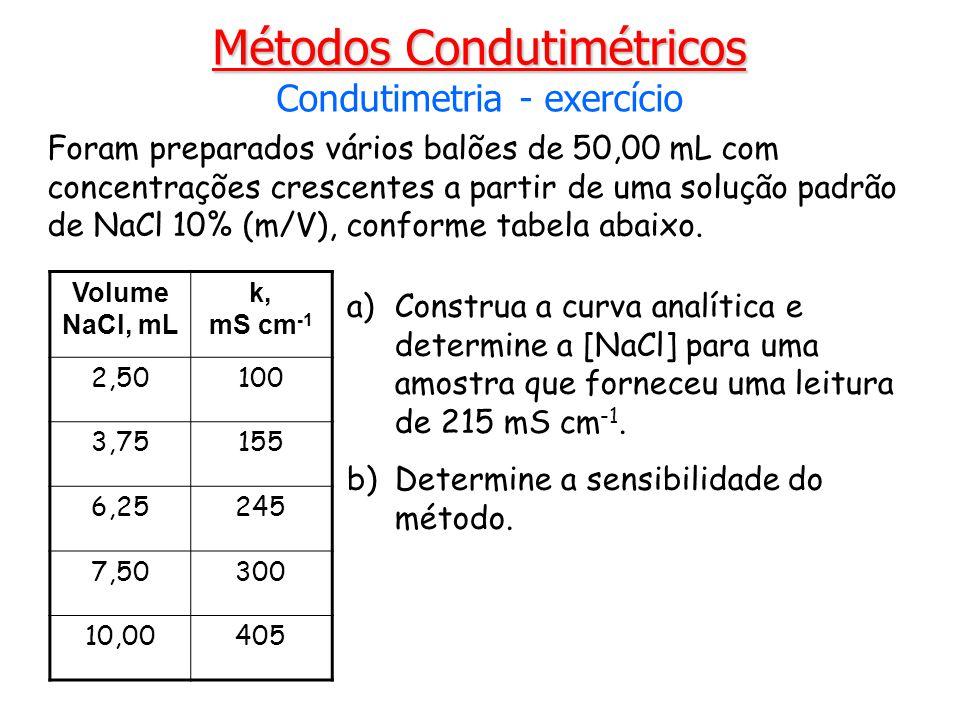 Foram preparados vários balões de 50,00 mL com concentrações crescentes a partir de uma solução padrão de NaCl 10% (m/V), conforme tabela abaixo. Volu