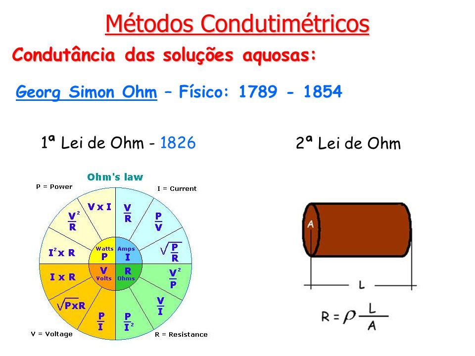 Métodos Condutimétricos Condutância das soluções aquosas: 1ª Lei de Ohm - 1826 2ª Lei de Ohm Georg Simon Ohm – Físico: 1789 - 1854