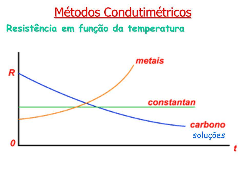 Métodos Condutimétricos Resistência em função da temperatura soluções