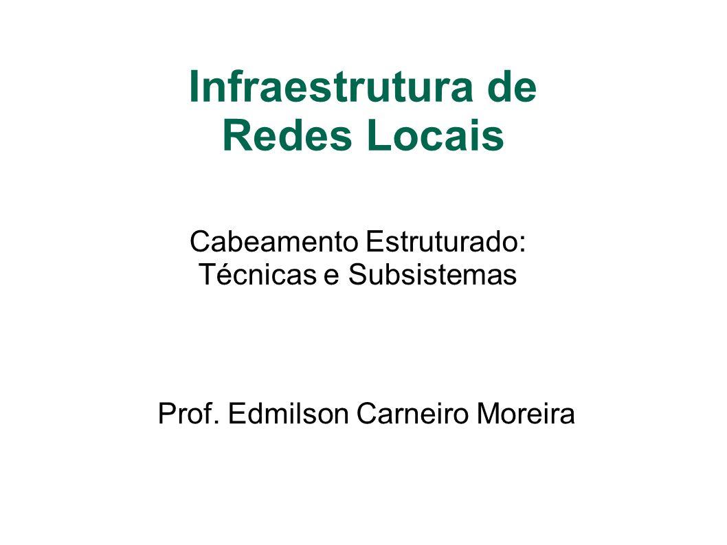 Infraestrutura de Redes Locais Prof.