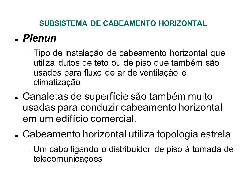 SUBSISTEMA DE CABEAMENTO HORIZONTAL Plenun Tipo de instalação de cabeamento horizontal que utiliza dutos de teto ou de piso que também são usados para fluxo de ar de ventilação e climatização Canaletas de superfície são também muito usadas para conduzir cabeamento horizontal em um edifício comercial.