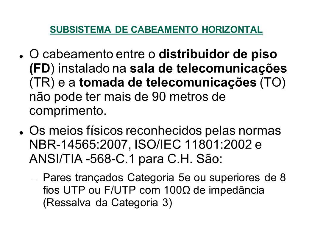 O cabeamento entre o distribuidor de piso (FD) instalado na sala de telecomunicações (TR) e a tomada de telecomunicações (TO) não pode ter mais de 90 metros de comprimento.