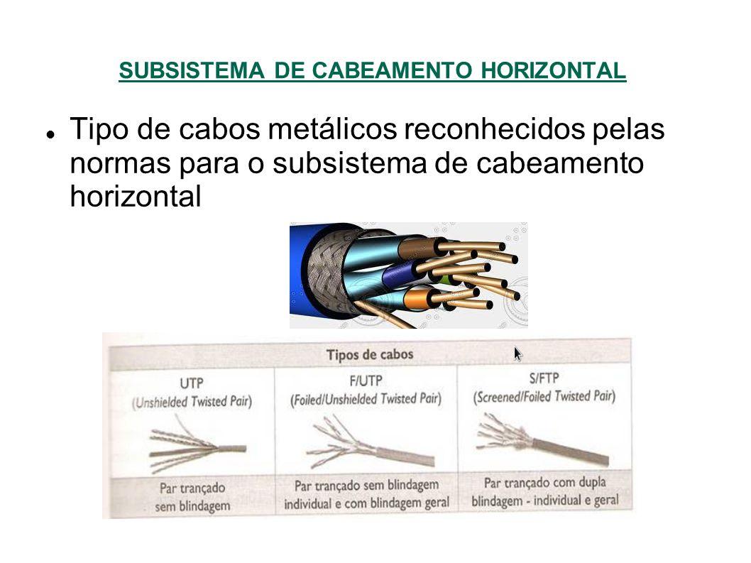 SUBSISTEMA DE CABEAMENTO HORIZONTAL Tipo de cabos metálicos reconhecidos pelas normas para o subsistema de cabeamento horizontal