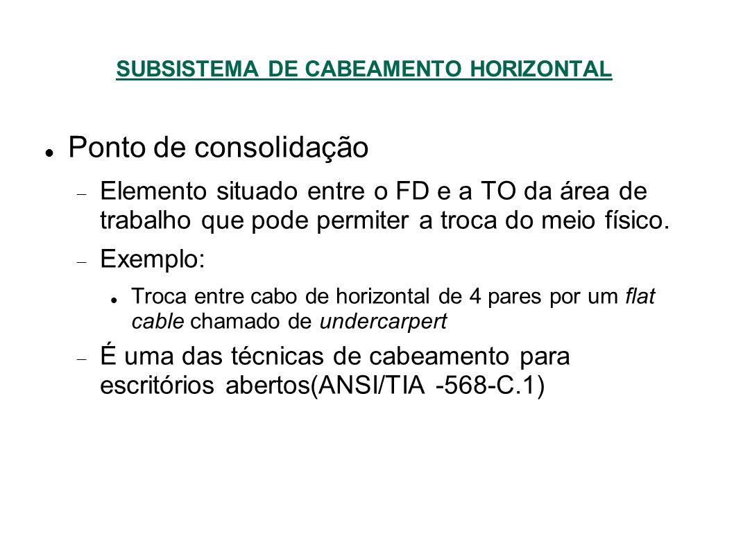 SUBSISTEMA DE CABEAMENTO HORIZONTAL Ponto de consolidação Elemento situado entre o FD e a TO da área de trabalho que pode permiter a troca do meio físico.