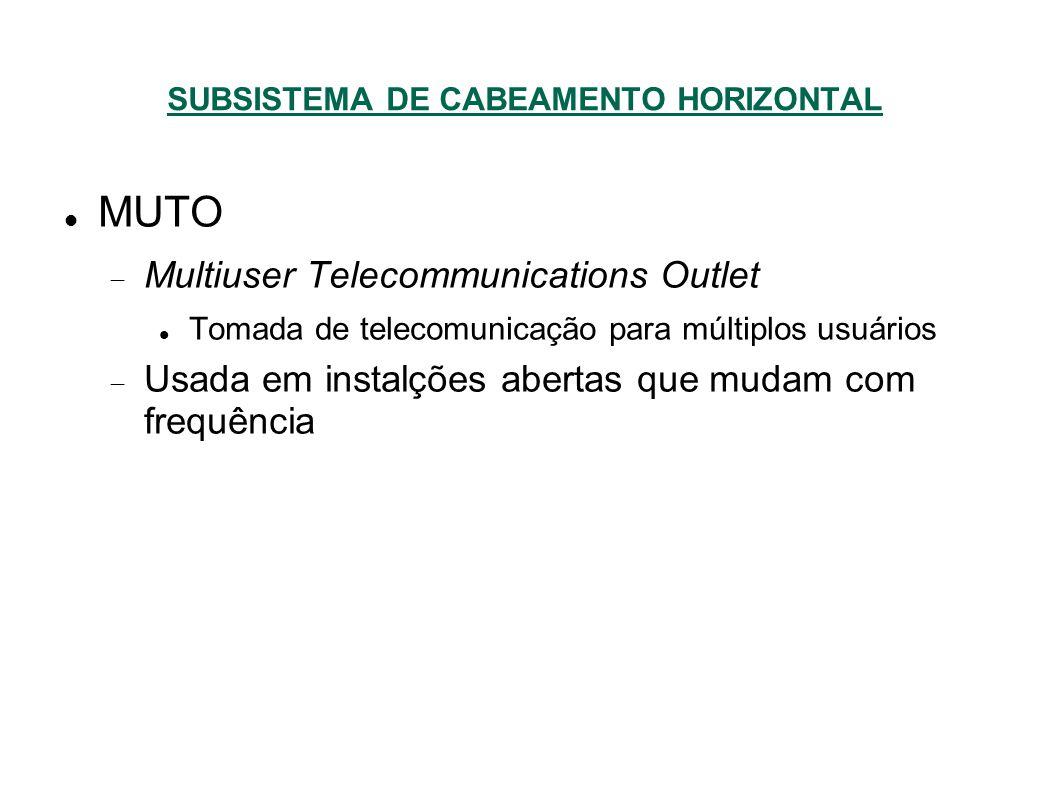 SUBSISTEMA DE CABEAMENTO HORIZONTAL MUTO Multiuser Telecommunications Outlet Tomada de telecomunicação para múltiplos usuários Usada em instalções abertas que mudam com frequência