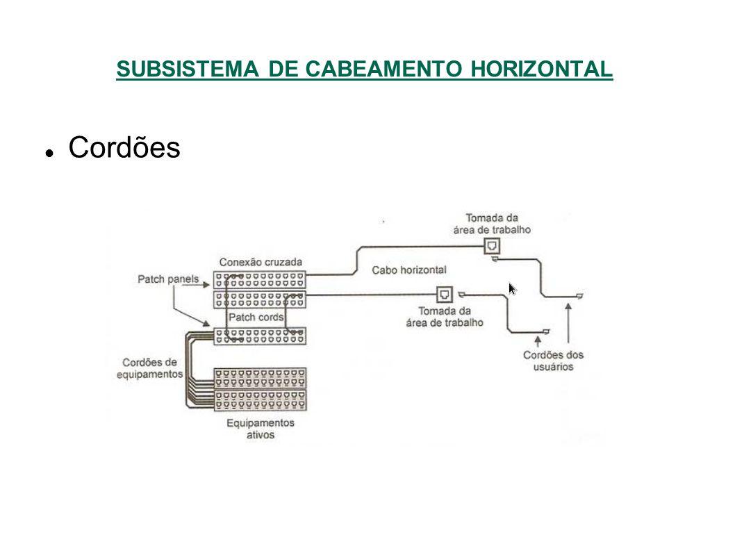 SUBSISTEMA DE CABEAMENTO HORIZONTAL Cordões