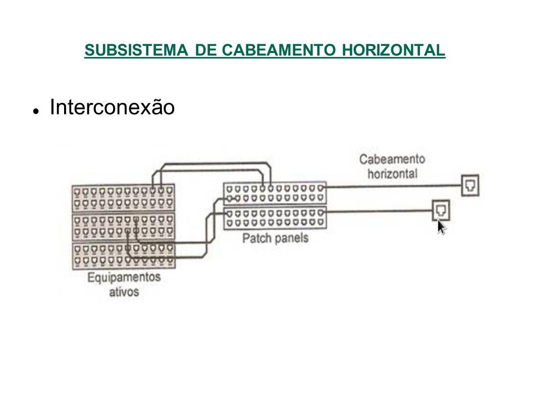 SUBSISTEMA DE CABEAMENTO HORIZONTAL Interconexão