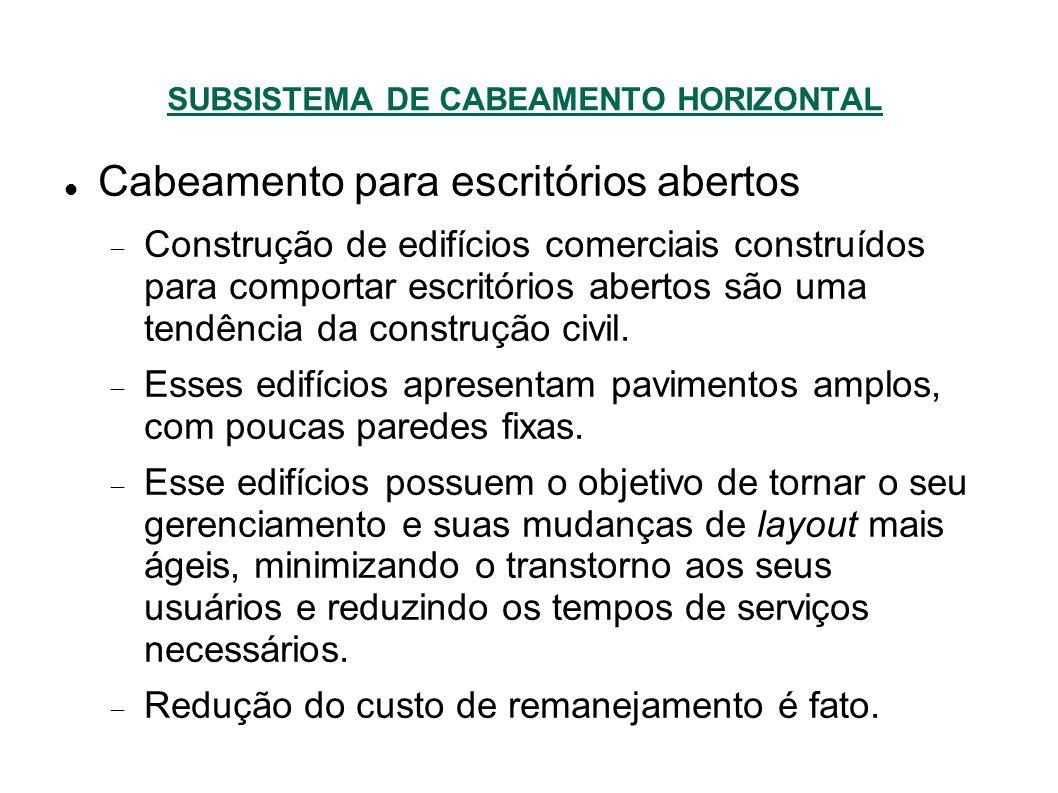 SUBSISTEMA DE CABEAMENTO HORIZONTAL Cabeamento para escritórios abertos Construção de edifícios comerciais construídos para comportar escritórios abertos são uma tendência da construção civil.