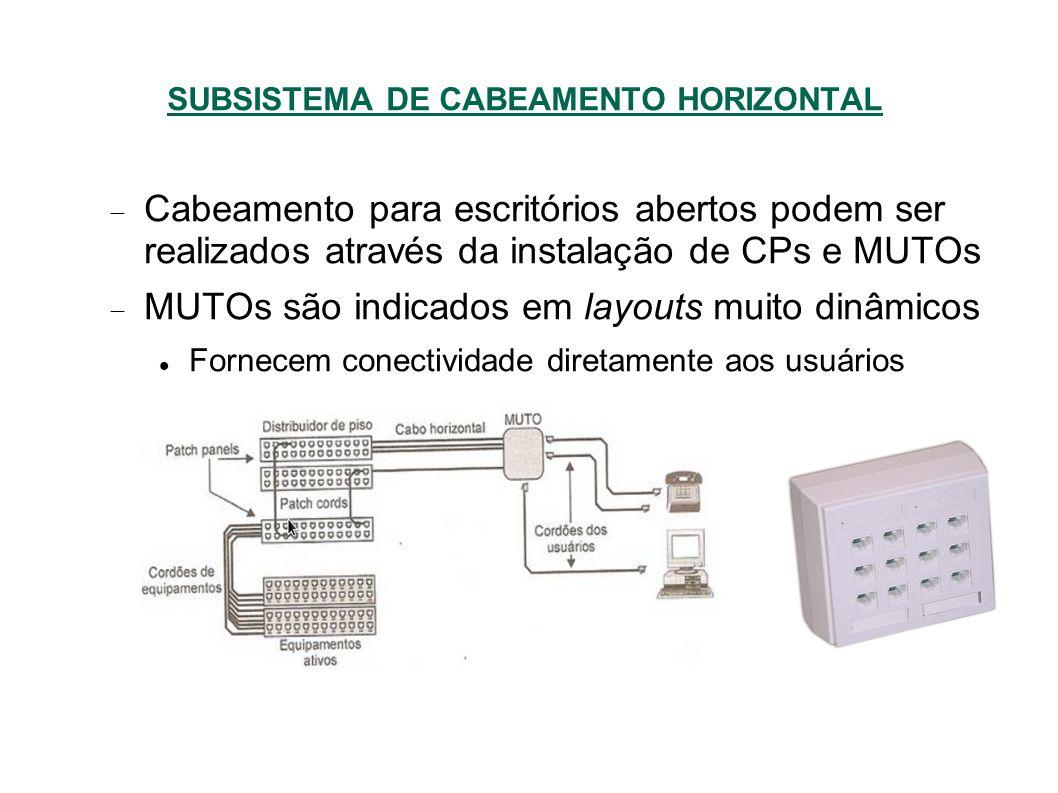 SUBSISTEMA DE CABEAMENTO HORIZONTAL Cabeamento para escritórios abertos podem ser realizados através da instalação de CPs e MUTOs MUTOs são indicados em layouts muito dinâmicos Fornecem conectividade diretamente aos usuários