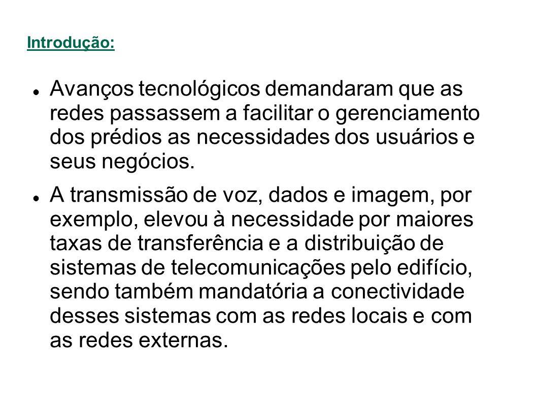 Introdução: Avanços tecnológicos demandaram que as redes passassem a facilitar o gerenciamento dos prédios as necessidades dos usuários e seus negócios.