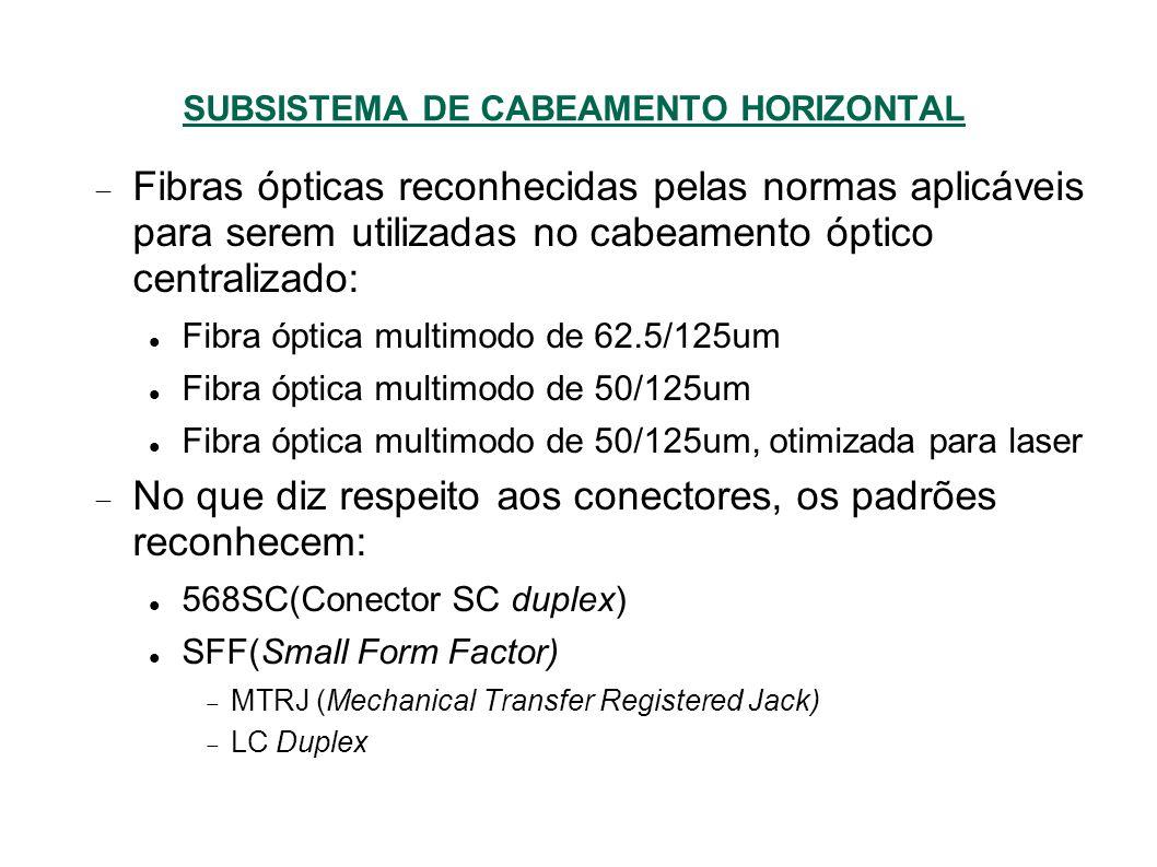 SUBSISTEMA DE CABEAMENTO HORIZONTAL Fibras ópticas reconhecidas pelas normas aplicáveis para serem utilizadas no cabeamento óptico centralizado: Fibra óptica multimodo de 62.5/125um Fibra óptica multimodo de 50/125um Fibra óptica multimodo de 50/125um, otimizada para laser No que diz respeito aos conectores, os padrões reconhecem: 568SC(Conector SC duplex) SFF(Small Form Factor) MTRJ (Mechanical Transfer Registered Jack) LC Duplex