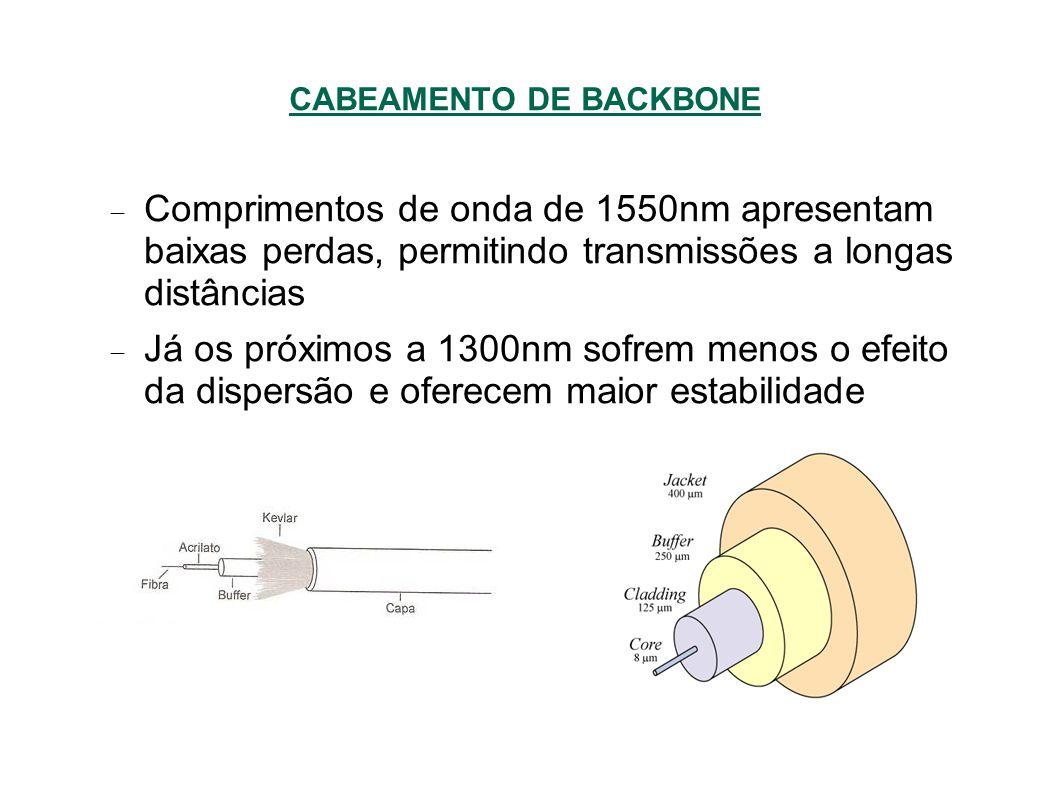 CABEAMENTO DE BACKBONE Comprimentos de onda de 1550nm apresentam baixas perdas, permitindo transmissões a longas distâncias Já os próximos a 1300nm sofrem menos o efeito da dispersão e oferecem maior estabilidade