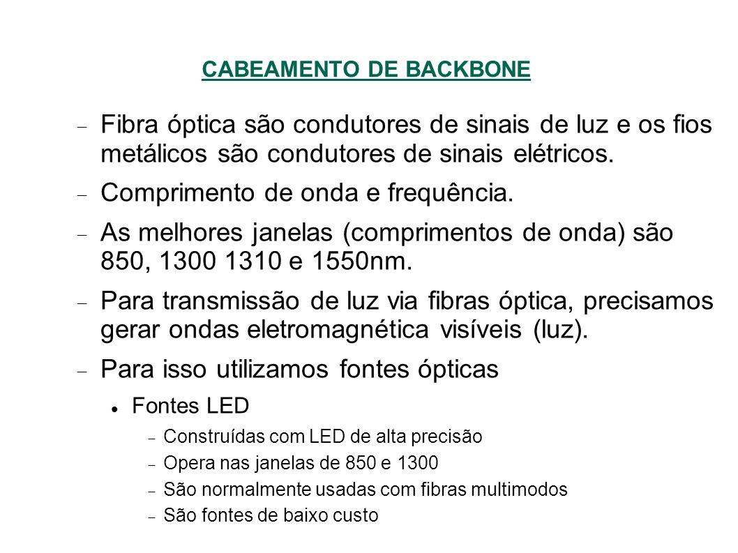 CABEAMENTO DE BACKBONE Fibra óptica são condutores de sinais de luz e os fios metálicos são condutores de sinais elétricos.