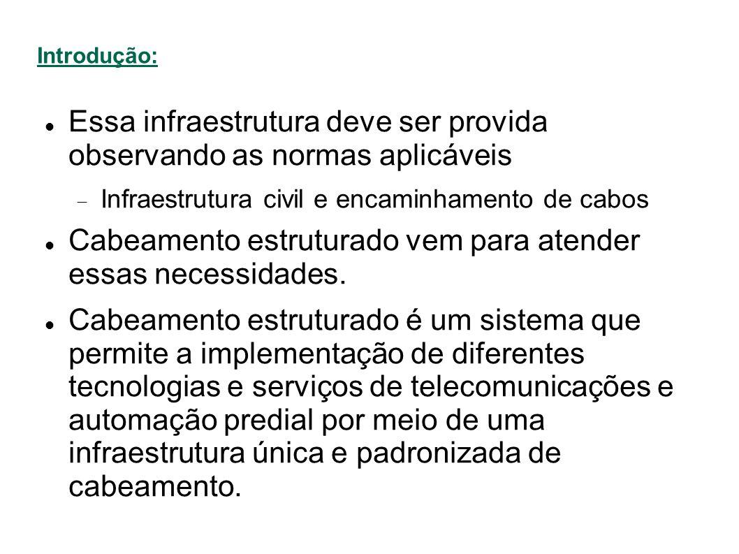 Introdução: Essa infraestrutura deve ser provida observando as normas aplicáveis Infraestrutura civil e encaminhamento de cabos Cabeamento estruturado vem para atender essas necessidades.