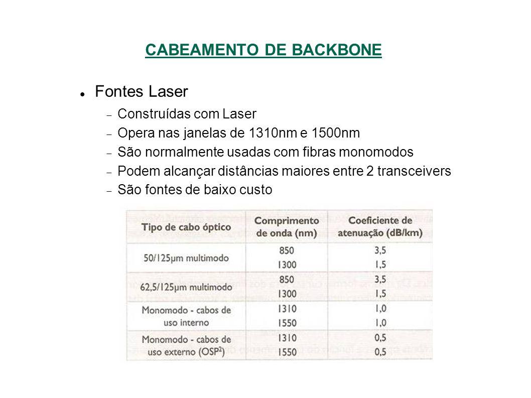CABEAMENTO DE BACKBONE Fontes Laser Construídas com Laser Opera nas janelas de 1310nm e 1500nm São normalmente usadas com fibras monomodos Podem alcançar distâncias maiores entre 2 transceivers São fontes de baixo custo