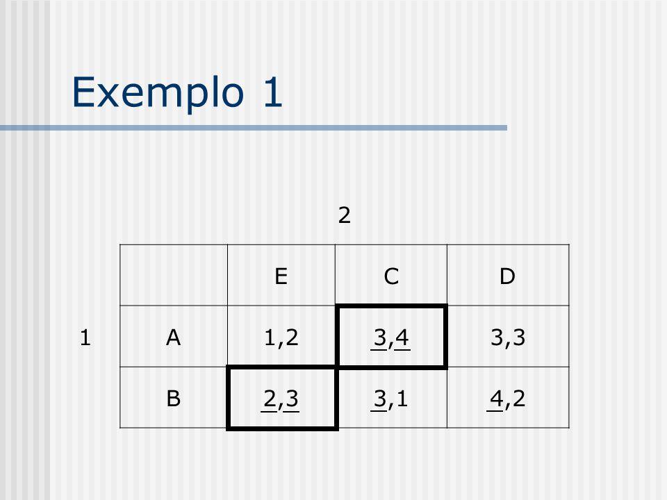 Definição alternativa A função (ou correspondência) de melhor resposta atribui, a cada possível combinação de estratégias dos oponentes s -i, a(s) mel
