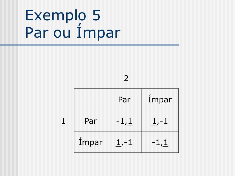 Exemplo 4 Jogo de Coordenação M H TeatroPraia Teatro2,20,0 Praia0,01,1