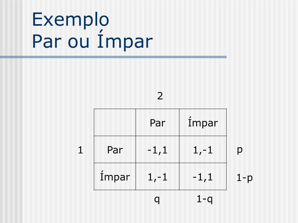 Existência de equilíbrio Teorema (Nash, 1950): Todo jogo finito tem, pelo menos, um EN, possivelmente envolvendo estratégias mistas. O resultado acima