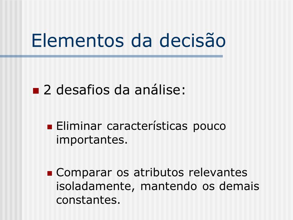 Elementos da decisão 2 desafios da análise: Eliminar características pouco importantes.