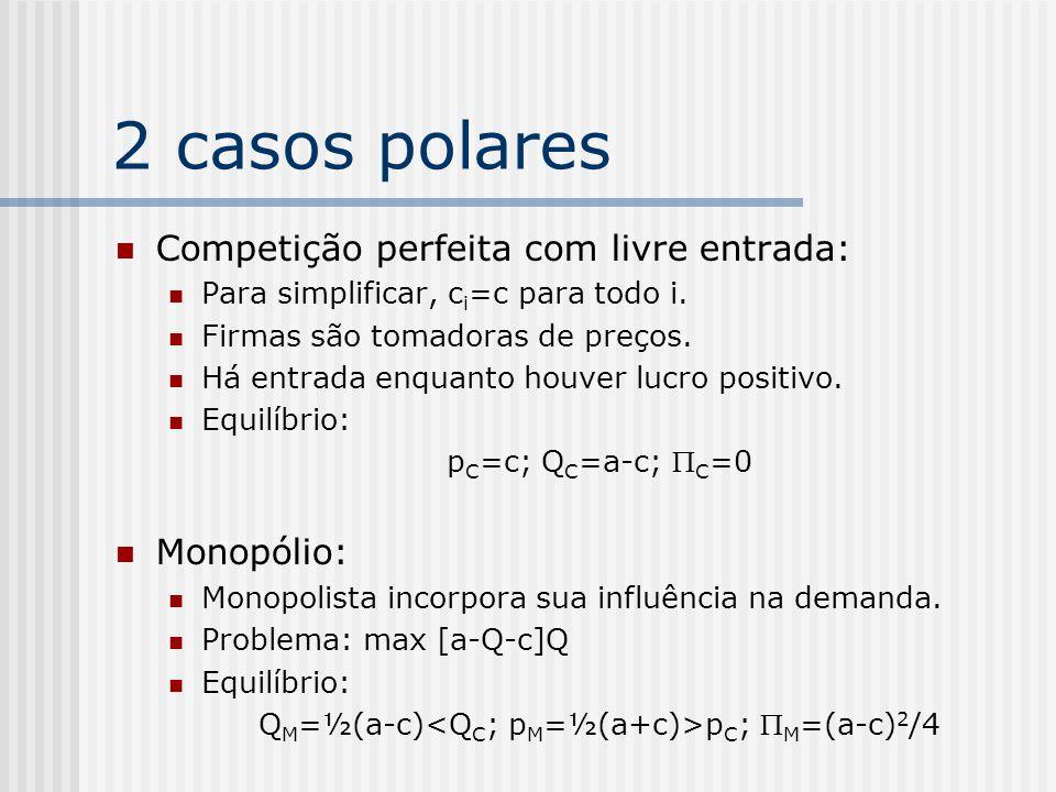 Ambiente econômico Curva de demanda: p(Q)=a-Q, onde Q=q 1 +...+q N. Custo de produção: C i (q i )=cq i, i=1,...,n. Lucro: i (q i,q -i )=p(Q)q i -cq i