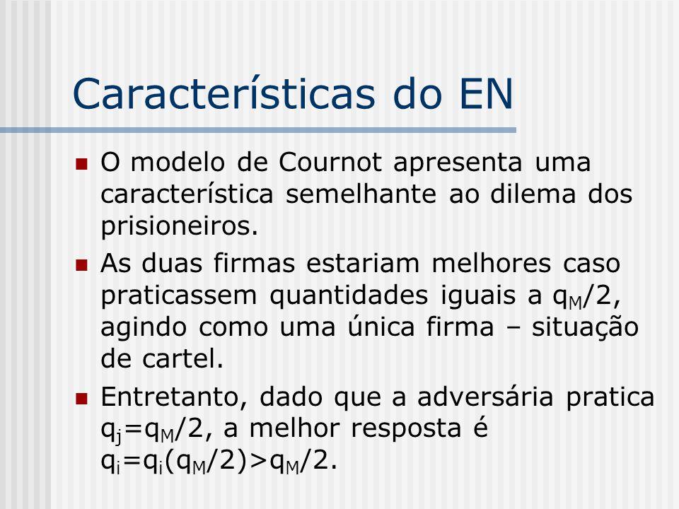 Equilíbrio de Nash Função de melhor resposta: q i (q j )=argmax [a-q i -q j -c]q i =½(a-c-q j ). EN: q i * =(a-c)/3, i=1,2. Q * =2(a-c)/3 Q M < Q * <