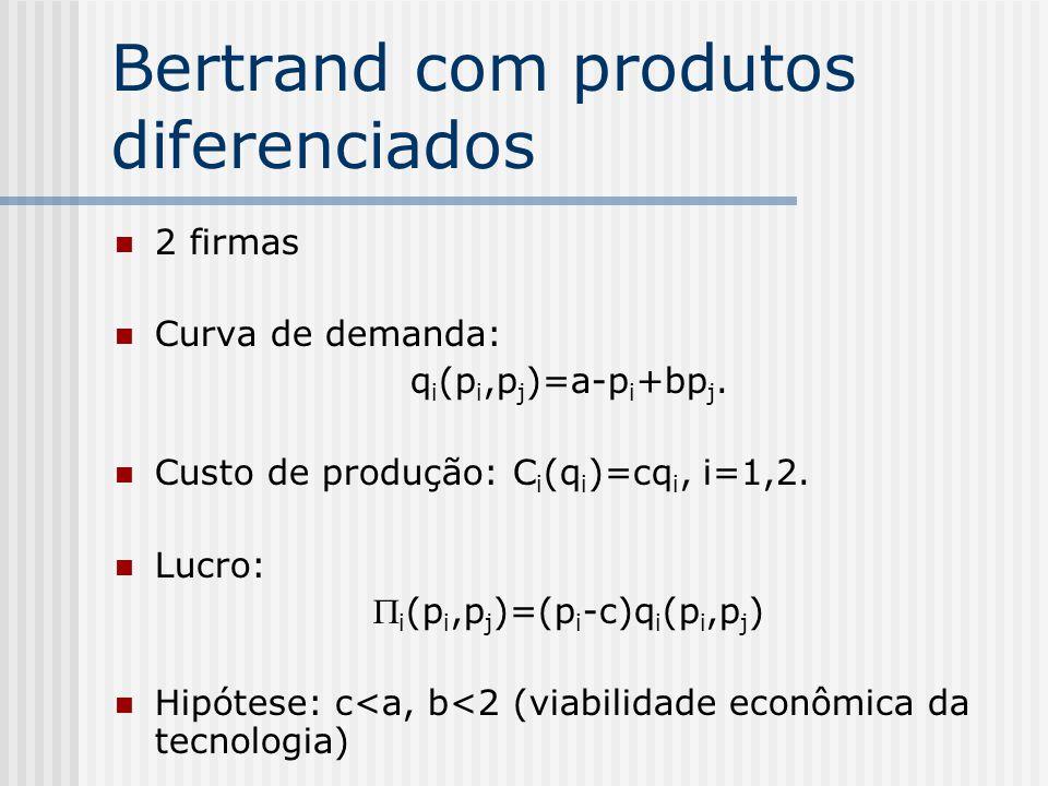 Equilíbrio de Nash O EN do modelo é: p i =c, i=1,...,n. Paradoxo: mesmo com uma estrutura de oligopólio, o equilíbrio de Nash replica o caso competiti