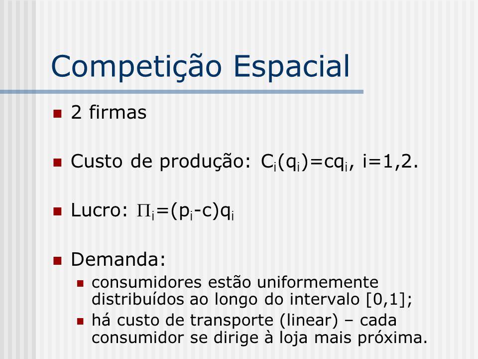 Equilíbrio de Nash Função de melhor resposta: p i (p j )=argmax (p i -c)[a-p i +bp j ] =½(a+bp j +c). EN: p i * =(a+c)/(2-b), i=1,2. Ao contrário do c