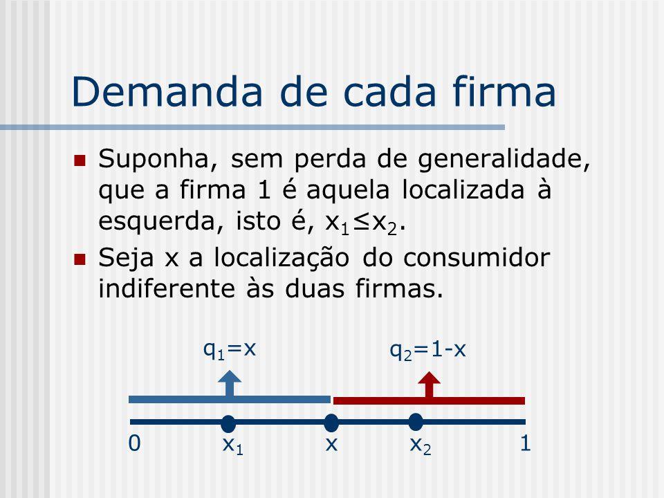 Competição Espacial 2 firmas Custo de produção: C i (q i )=cq i, i=1,2. Lucro: i =(p i -c)q i Demanda: consumidores estão uniformemente distribuídos a