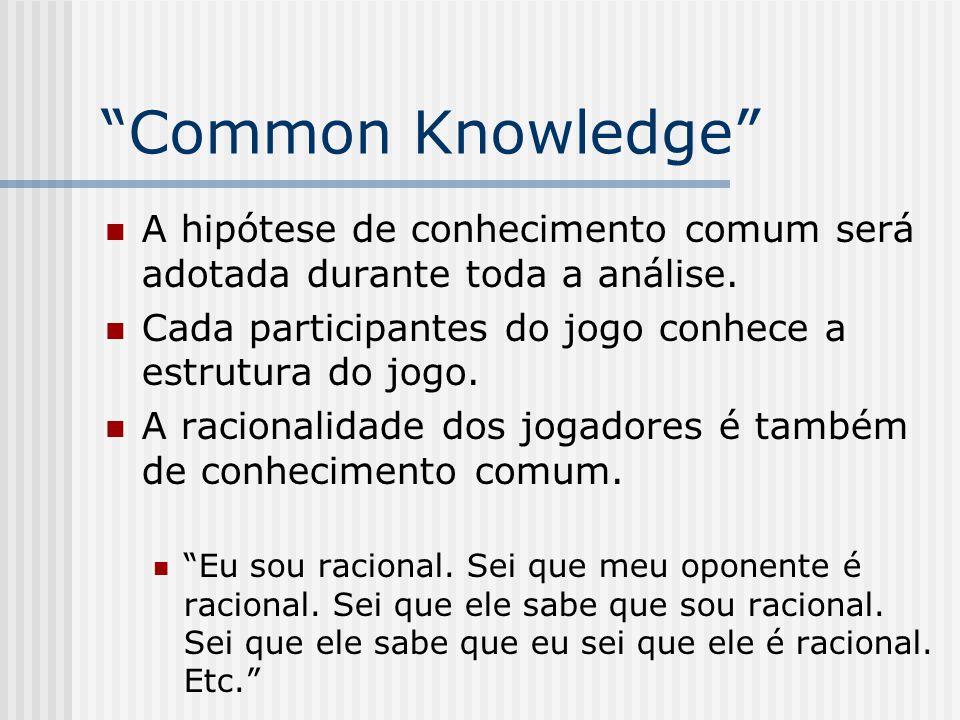 Common Knowledge A hipótese de conhecimento comum será adotada durante toda a análise.