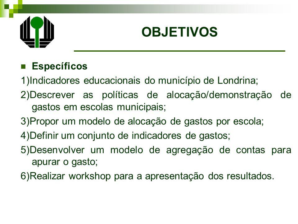 Classificação geral da pesquisa Quanti-Qualitativa/ Descritiva/ Exploratório Coleta dos Dados Entrevistas / Documental Unidade de Análise Secretaria de Educação de Londrina / PR Análise dos dados Limitações da pesquisa PROCEDIMENTOS METODOLÓGICOS