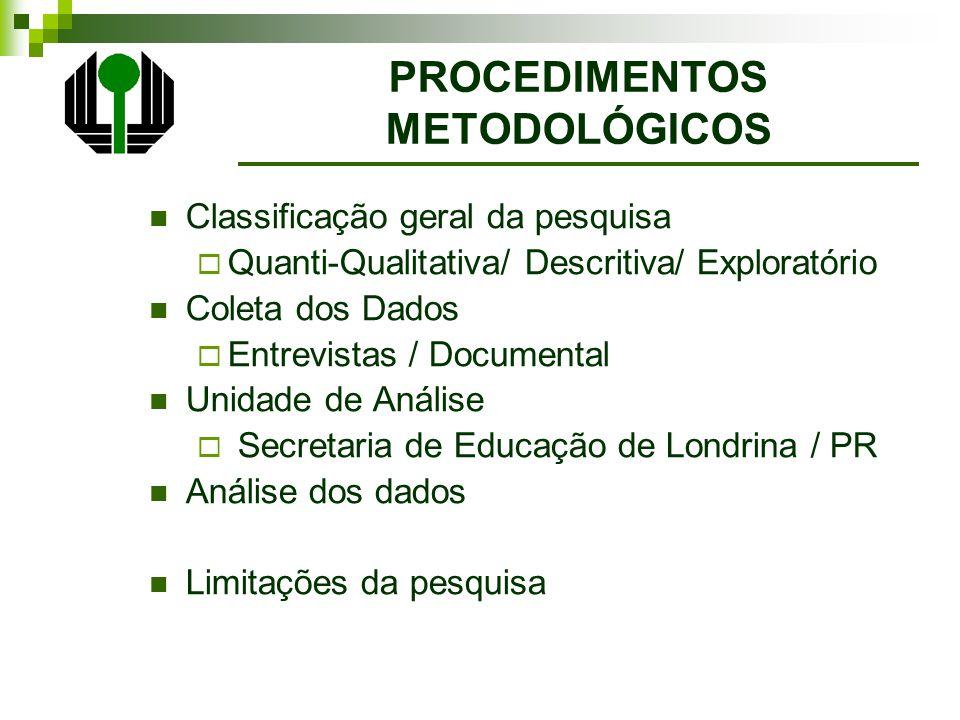 1) INDICADORES EDUCACIONAIS DO MUNICÍPIO DE LONDRINA APRESENTAÇÃO E ANÁLISE DOS DADOS