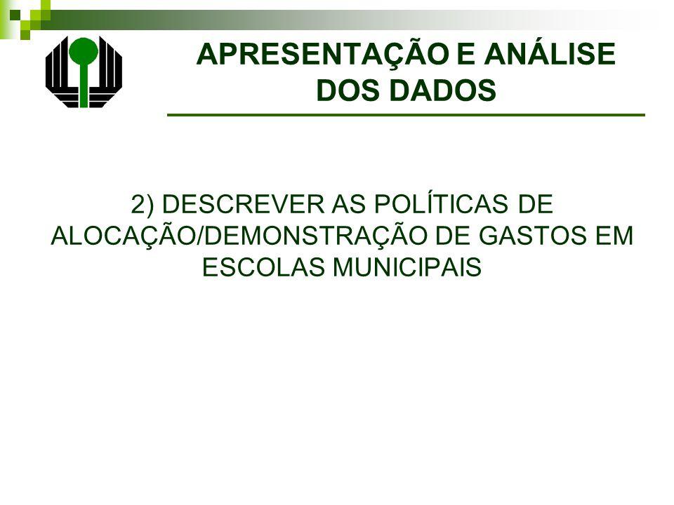 2) DESCREVER AS POLÍTICAS DE ALOCAÇÃO/DEMONSTRAÇÃO DE GASTOS EM ESCOLAS MUNICIPAIS APRESENTAÇÃO E ANÁLISE DOS DADOS