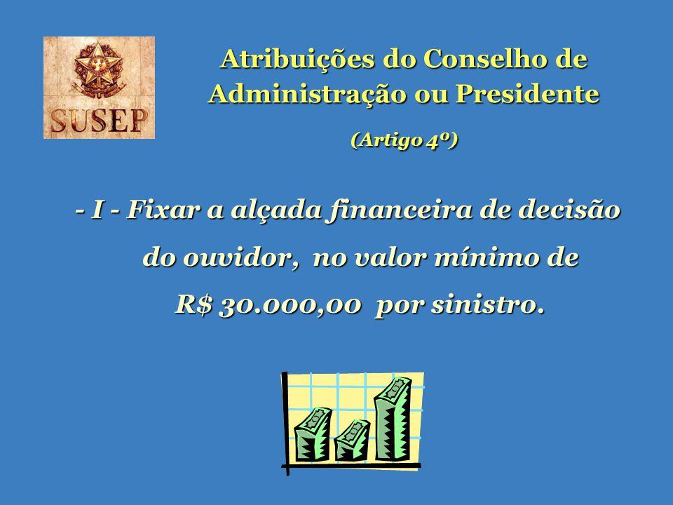 Atribuições do Conselho de Administração ou Presidente (Artigo 4º) - I - Fixar a alçada financeira de decisão do ouvidor, no valor mínimo de R$ 30.000,00 por sinistro.