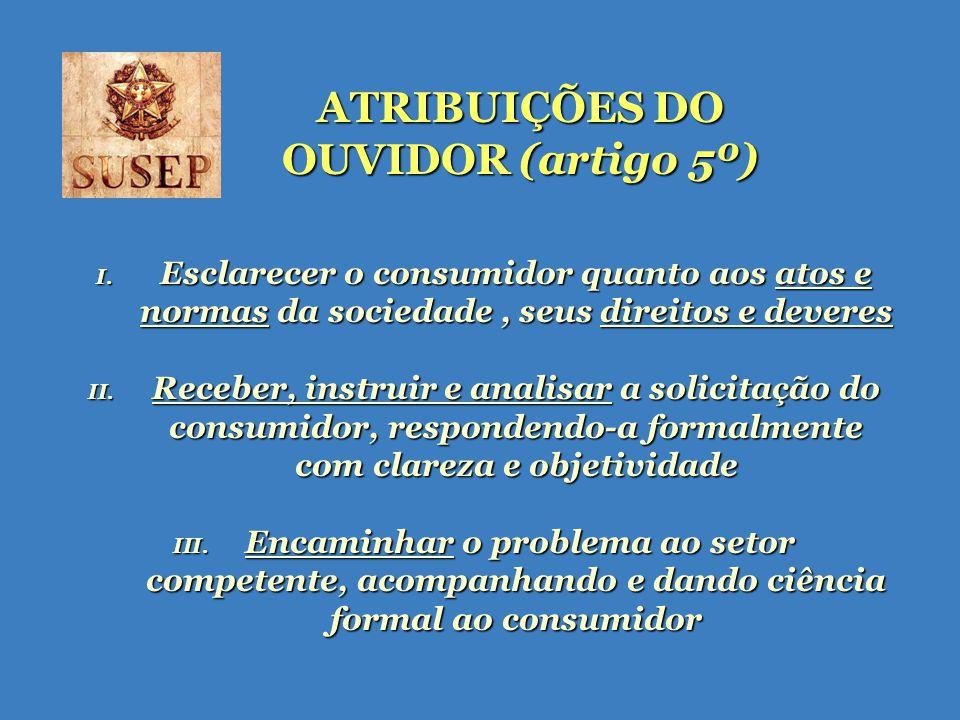 ATRIBUIÇÕES DO OUVIDOR (artigo 5º) I.