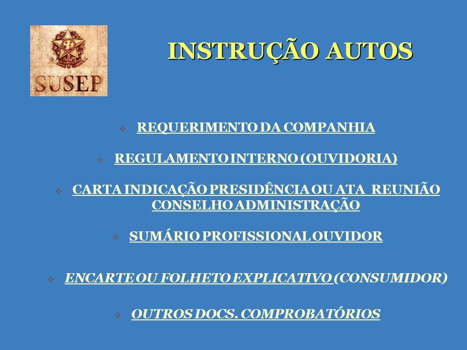 INSTRUÇÃO AUTOS REQUERIMENTO DA COMPANHIA REGULAMENTO INTERNO (OUVIDORIA) CARTA INDICAÇÃO PRESIDÊNCIA OU ATA REUNIÃO CONSELHO ADMINISTRAÇÃO SUMÁRIO PROFISSIONAL OUVIDOR ENCARTE OU FOLHETO EXPLICATIVO (CONSUMIDOR) OUTROS DOCS.