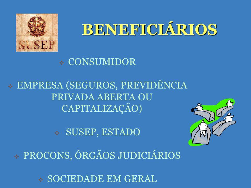 BENEFICIÁRIOS CONSUMIDOR EMPRESA (SEGUROS, PREVIDÊNCIA PRIVADA ABERTA OU CAPITALIZAÇÃO) SUSEP, ESTADO PROCONS, ÓRGÃOS JUDICIÁRIOS SOCIEDADE EM GERAL
