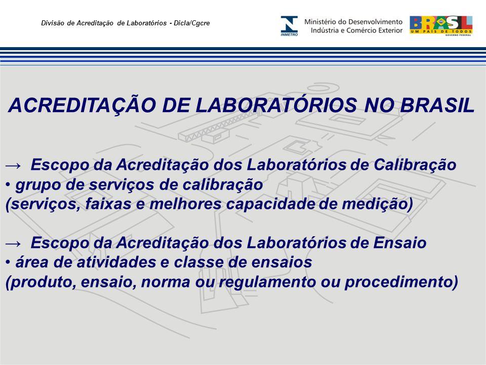 Divisão de Acreditação de Laboratórios - Dicla/Cgcre ACREDITAÇÃO DE LABORATÓRIOS NO BRASIL Escopo da Acreditação dos Laboratórios de Calibração grupo