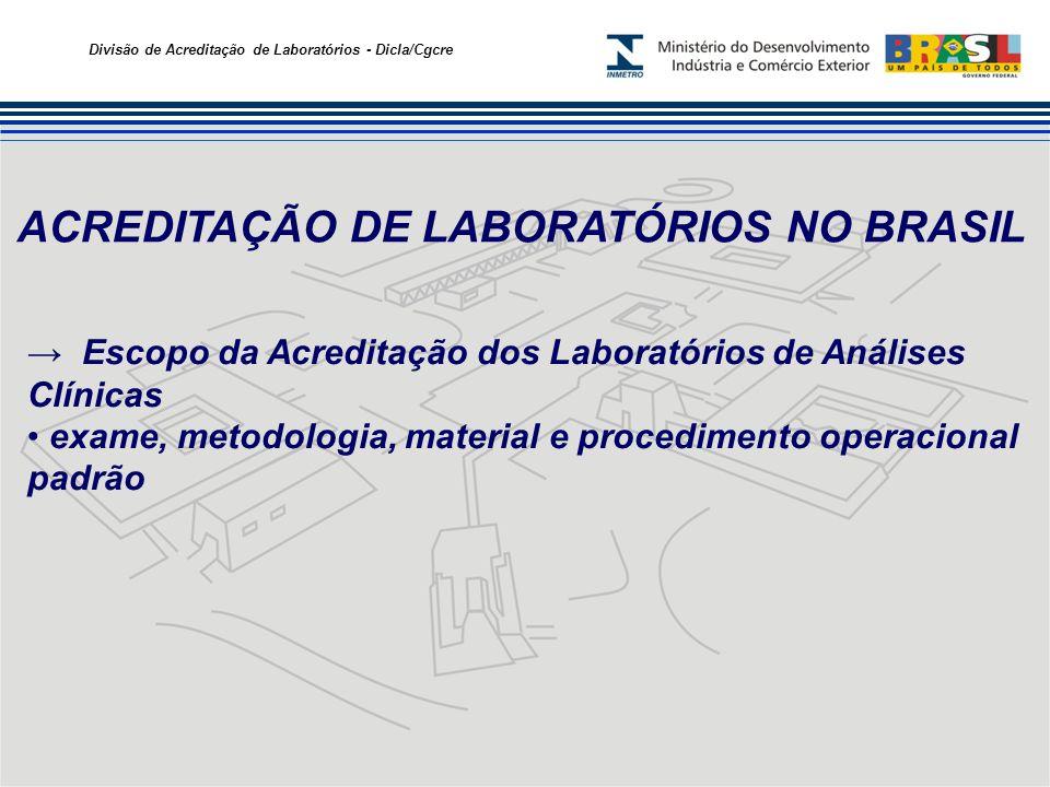 Divisão de Acreditação de Laboratórios - Dicla/Cgcre ACREDITAÇÃO DE LABORATÓRIOS NO BRASIL Escopo da Acreditação dos Laboratórios de Análises Clínicas exame, metodologia, material e procedimento operacional padrão