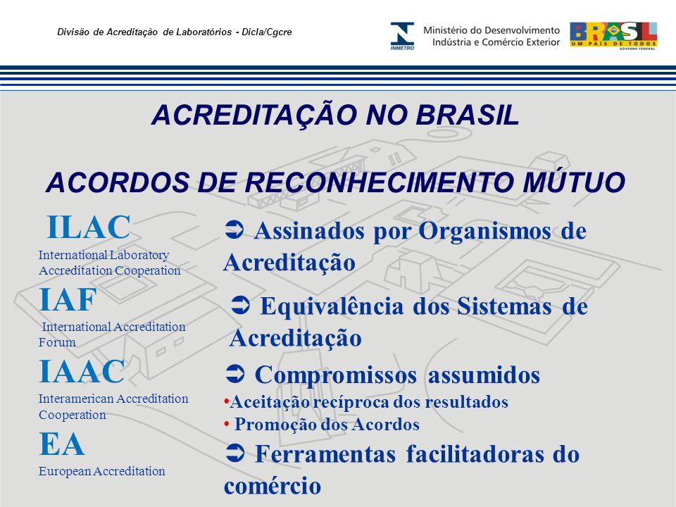 Divisão de Acreditação de Laboratórios - Dicla/Cgcre ACREDITAÇÃO NO BRASIL ACORDOS DE RECONHECIMENTO MÚTUO ILAC International Laboratory Accreditation