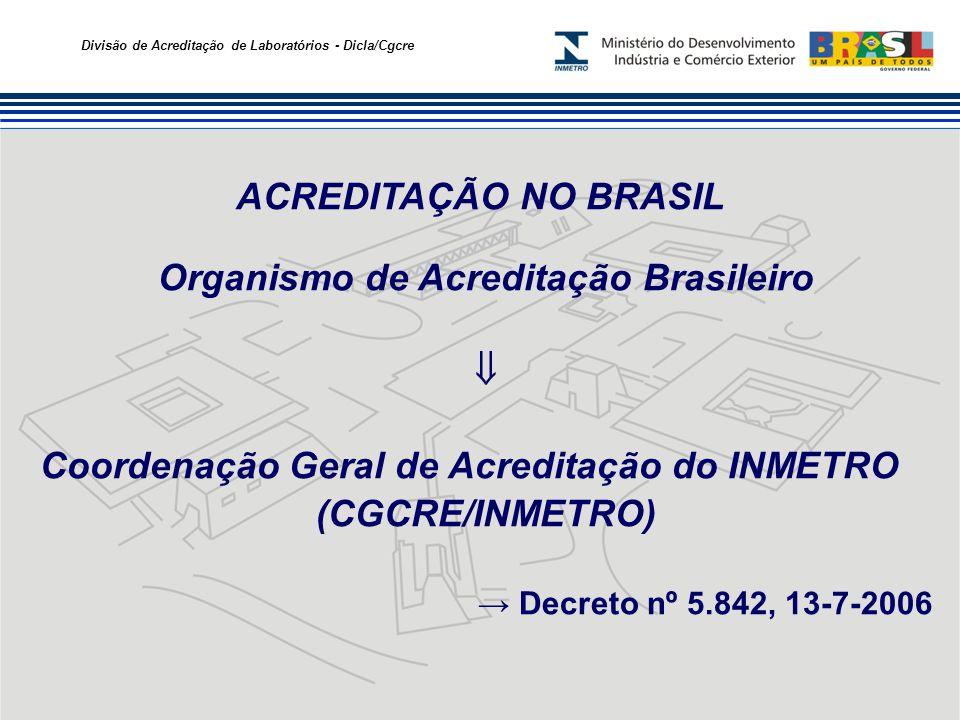 Divisão de Acreditação de Laboratórios - Dicla/Cgcre ACREDITAÇÃO NO BRASIL Organismo de Acreditação Brasileiro Coordenação Geral de Acreditação do INMETRO (CGCRE/INMETRO) Decreto nº 5.842, 13-7-2006
