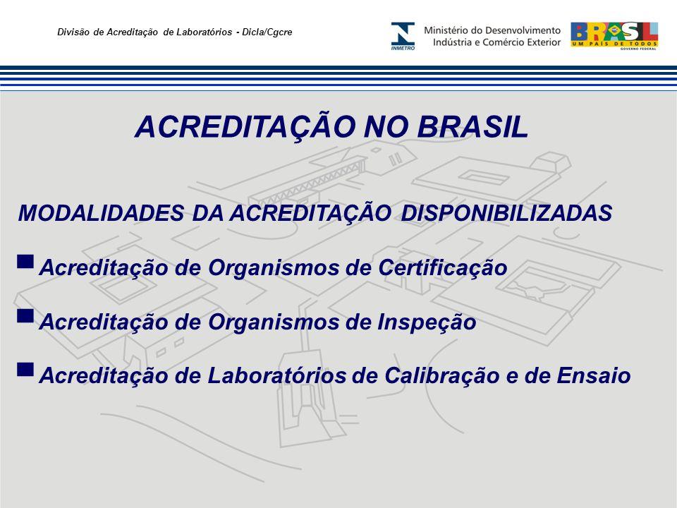 Divisão de Acreditação de Laboratórios - Dicla/Cgcre ACREDITAÇÃO NO BRASIL MODALIDADES DA ACREDITAÇÃO DISPONIBILIZADAS Acreditação de Organismos de Ce
