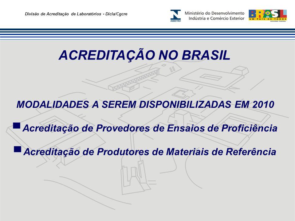 Divisão de Acreditação de Laboratórios - Dicla/Cgcre ACREDITAÇÃO NO BRASIL MODALIDADES A SEREM DISPONIBILIZADAS EM 2010 Acreditação de Provedores de E