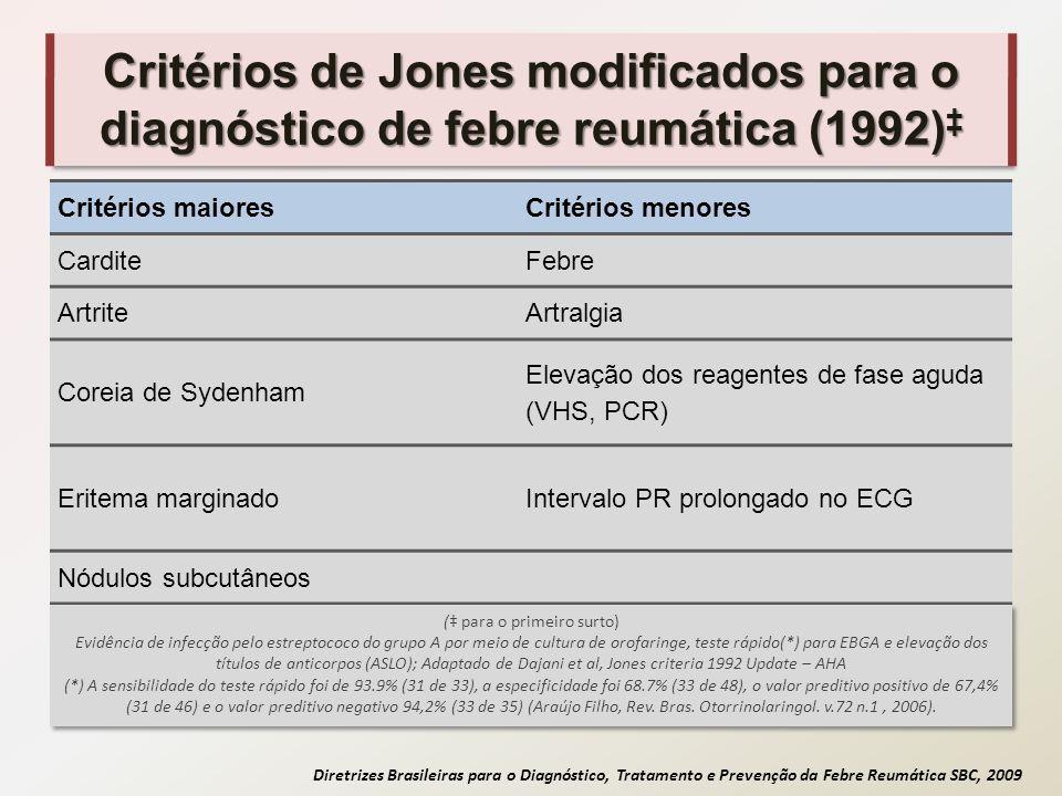 Diretrizes Brasileiras para o Diagnóstico, Tratamento e Prevenção da Febre Reumática SBC, 2009 Critérios da Organização Mundial da Saúde (2004) para o diagnóstico do primeiro surto, recorrência e cardiopatia reumática crônica (baseados nos critérios de Jones modificados) Categorias diagnósticasCritérios Primeiro episódio de febre reumática.* Dois critérios maiores ou um maior e dois menores mais a evidência de infecção estreptocócica anterior.