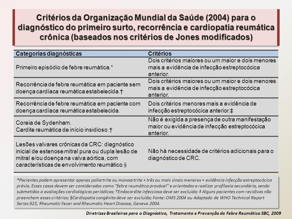 Diretrizes Brasileiras para o Diagnóstico, Tratamento e Prevenção da Febre Reumática SBC, 2009 Critérios da Organização Mundial da Saúde (2004) para o