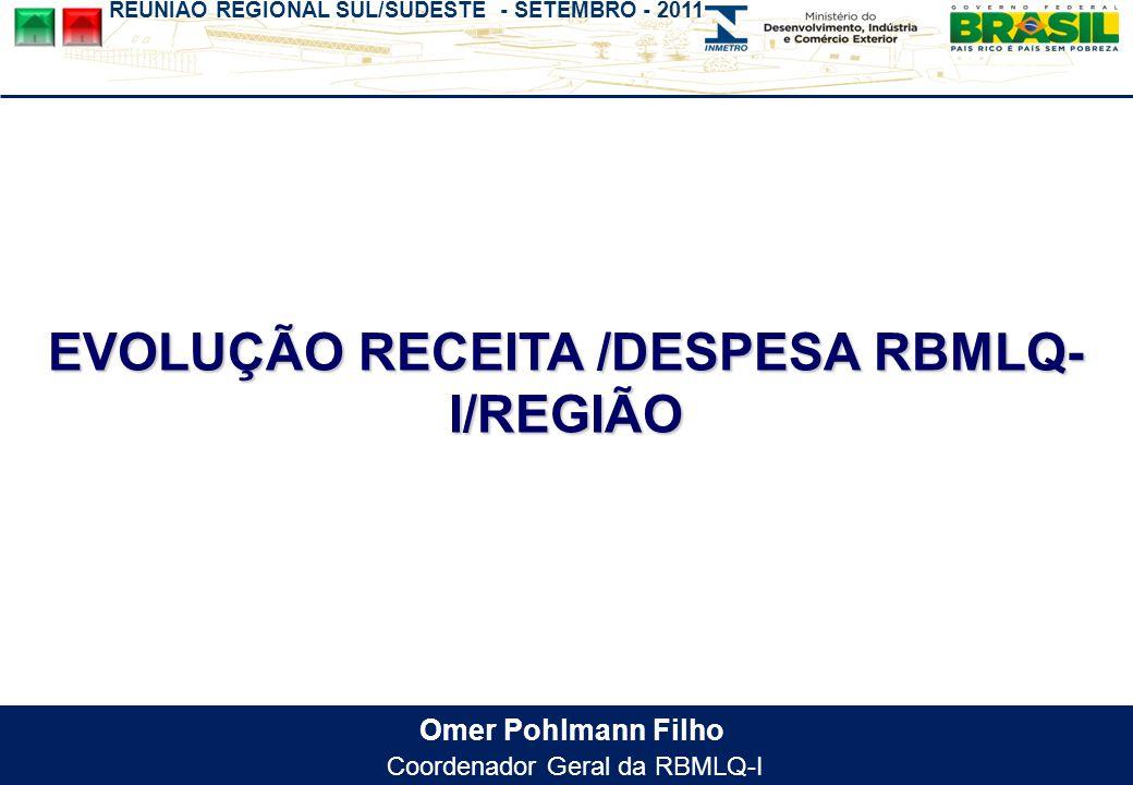 REUNIÃO REGIONAL SUL/SUDESTE - SETEMBRO - 2011 Gráficos comparativos de Evolução da Receita da RBMLQ-I Receita 2010 x 2011 (Realizado) – Janeiro a Julho; Receita 2011 (Realizado) x 2012 (Previsto) - Janeiro a Julho; FONTE(S): PORTAL RBMLQ e SGI