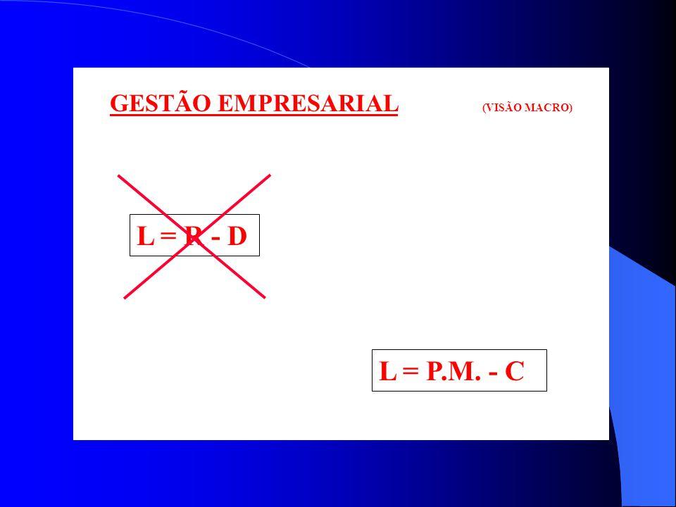 A.P.G`s REUNIÕES – ENCONTRO DE PESSOAS GRUPO DE TRABALHO – DE 5 A 9 PARTICIPANTES DIVULGUE O EVENTO COM ANTECEDÊNCIA -> 48hs.