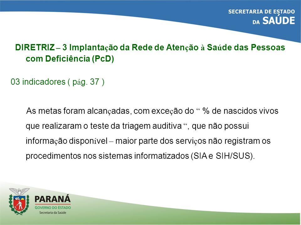 DIRETRIZ – 3 Implanta ç ão da Rede de Aten ç ão à Sa ú de das Pessoas com Deficiência (PcD) 03 indicadores ( p á g.