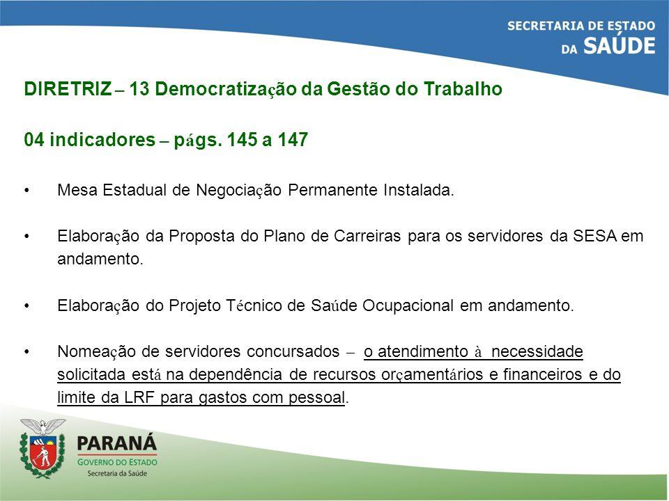DIRETRIZ – 13 Democratiza ç ão da Gestão do Trabalho 04 indicadores – p á gs.